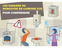 dépliant prévention CO SpF